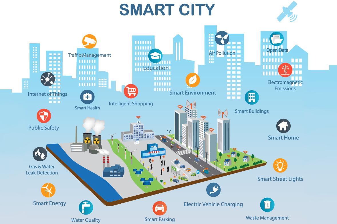 IDC:2020全球智慧城市技术投资将达1240亿美元