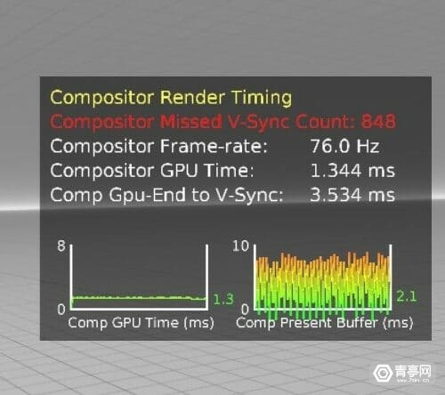 Windows11CompositorDrop-500x444